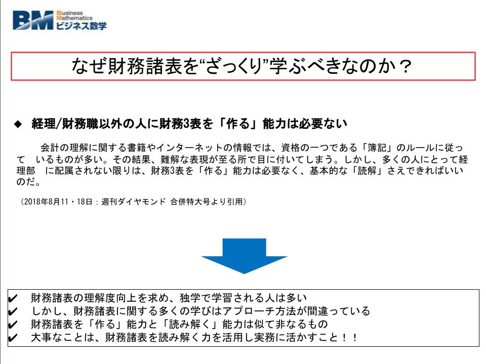 """""""ざっくり""""学ぶ財務諸表-1"""