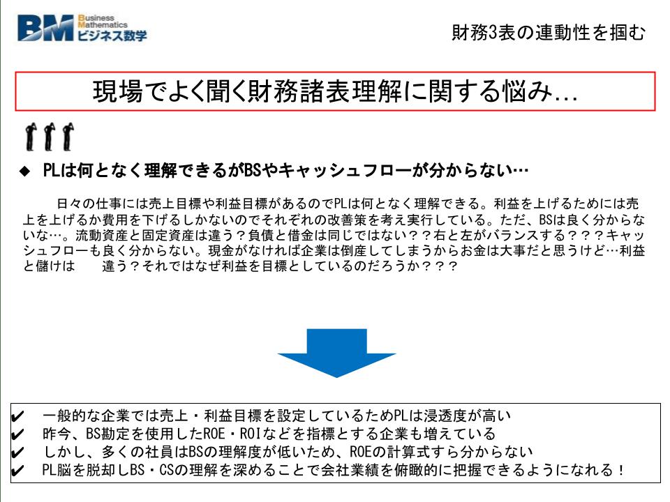 """""""ざっくり""""学ぶ財務諸表-3"""