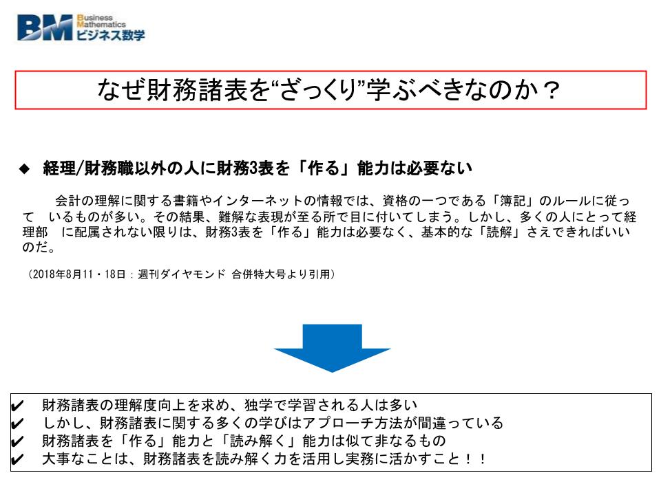 """ざっくり""""学ぶ財務諸表-1"""