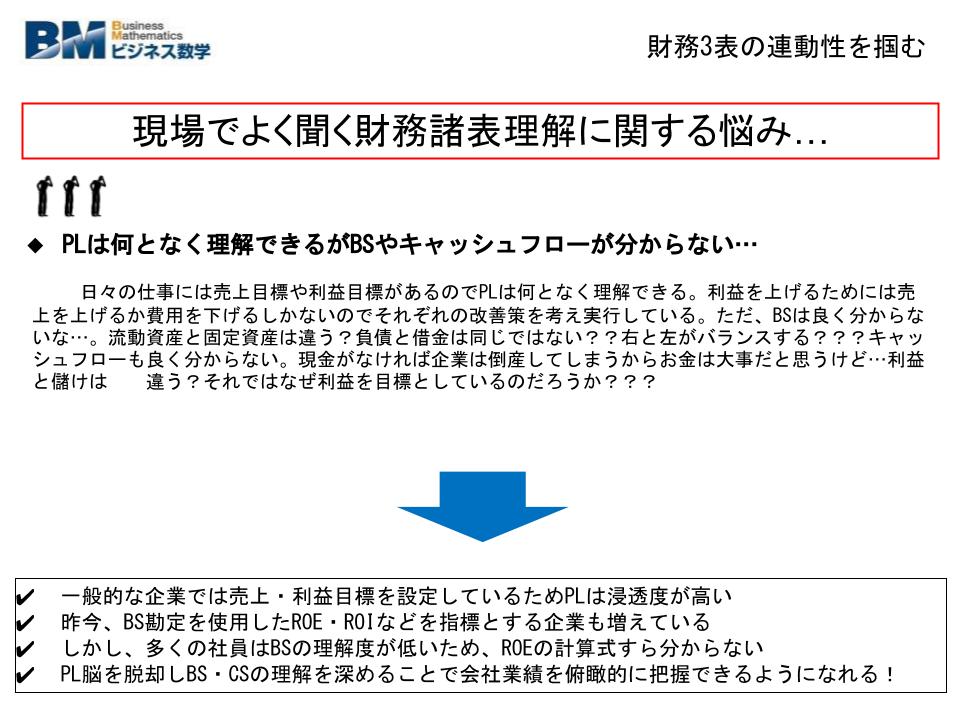 """ざっくり""""学ぶ財務諸表-3"""